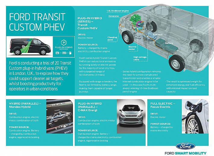 Transit Custom Hybrid