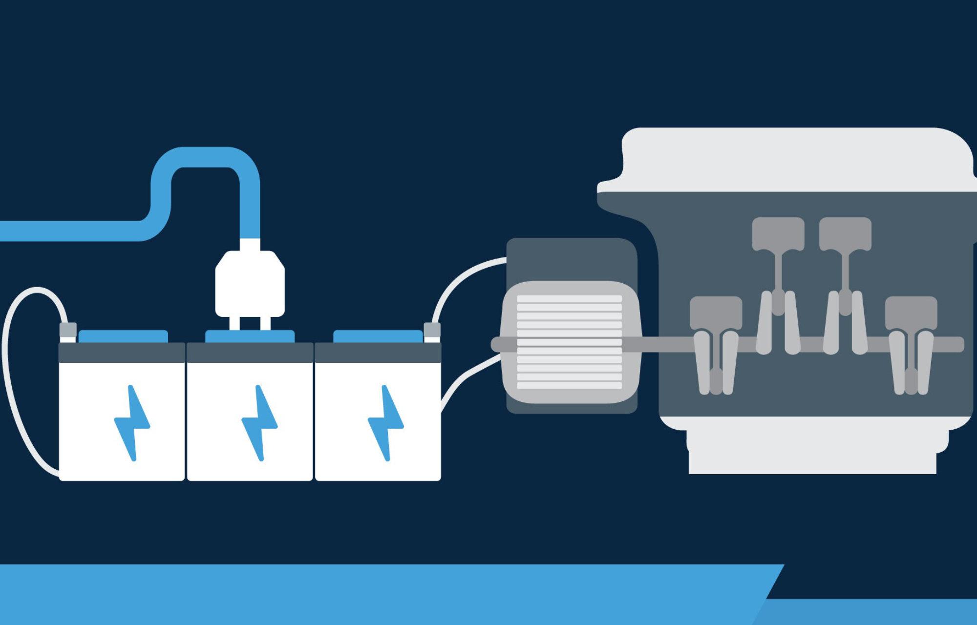 Quel véhicule électrique est fait pour vous ?