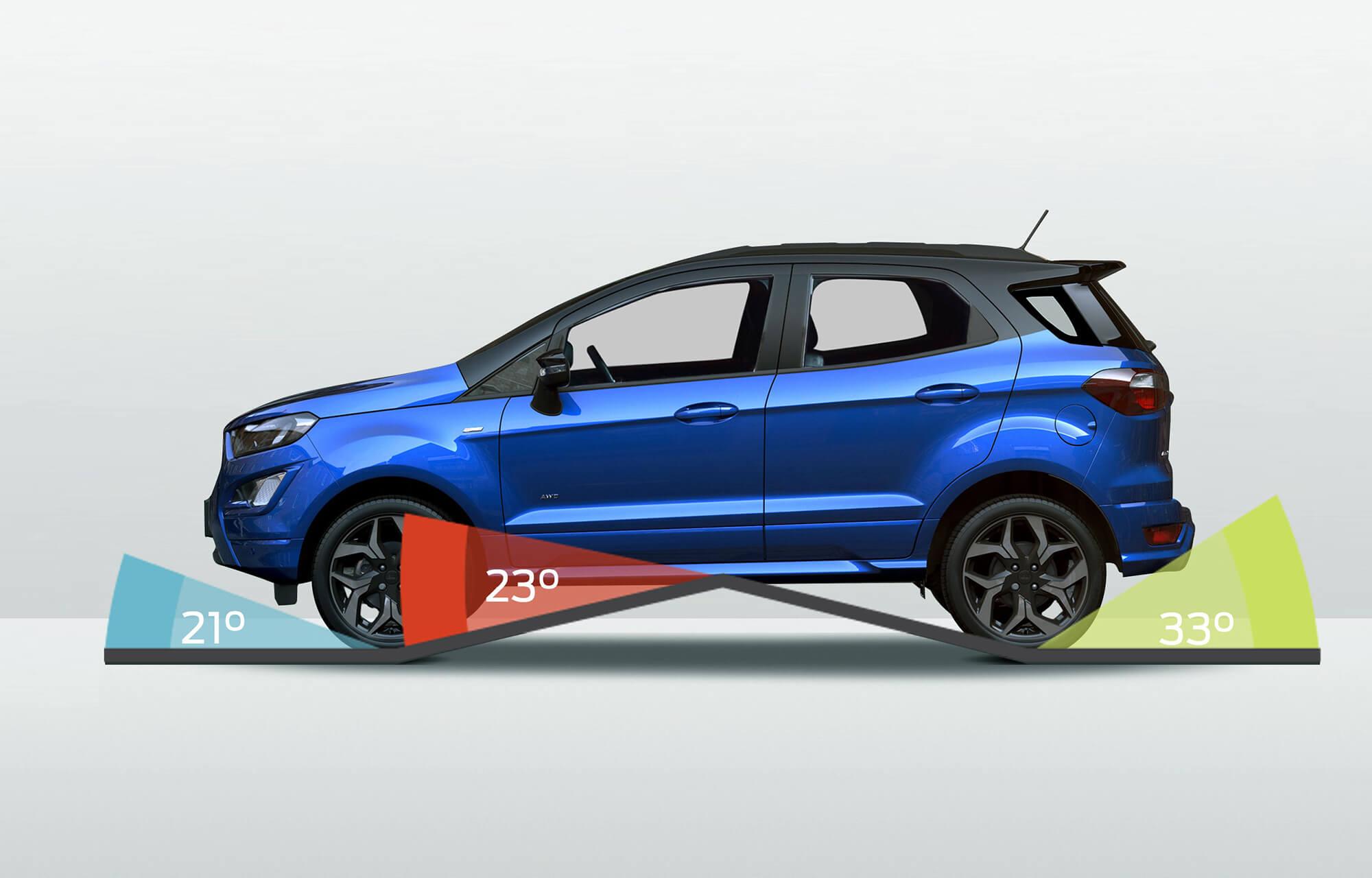 Technische kenmerken nieuwe Ford EcoSport