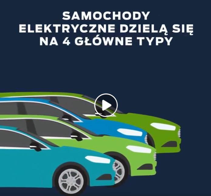 Ford modele hybrydowe i elektryczne